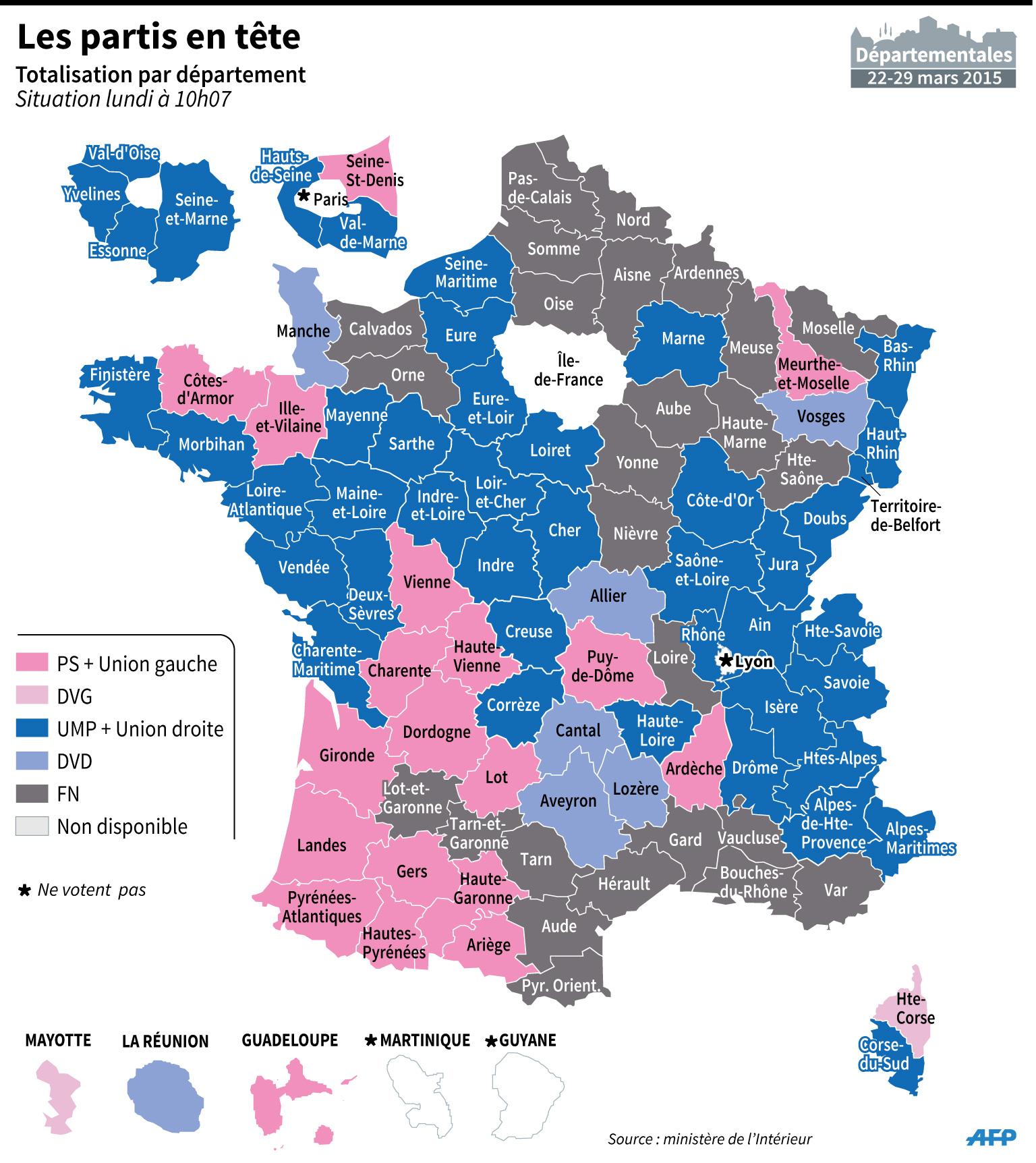 resultat vaucluse 2015